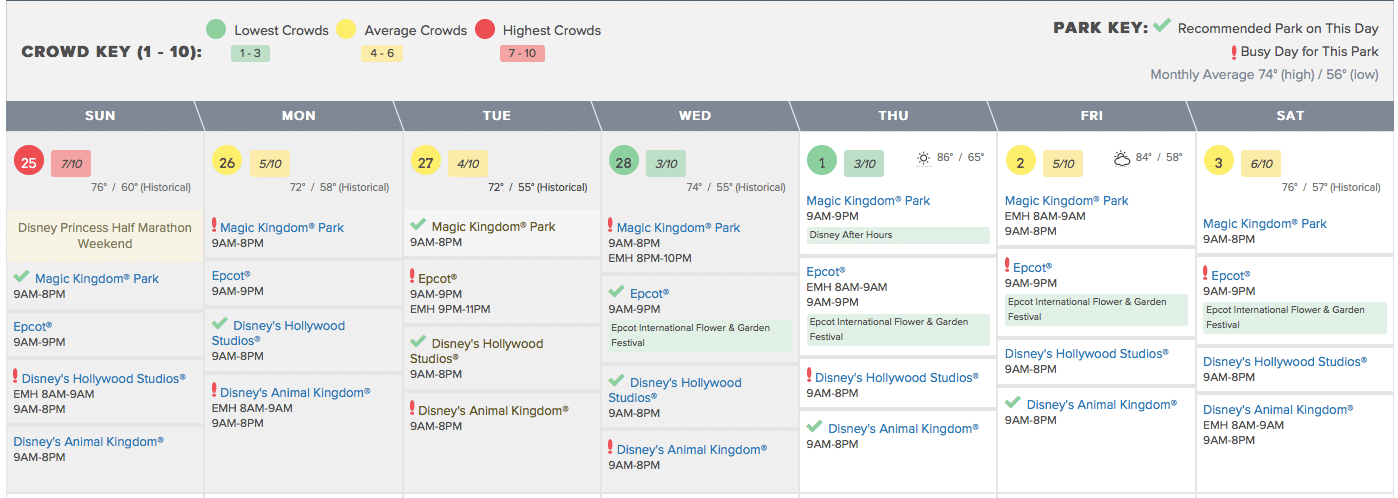 Make sure you use a Disney World crowd calendar to plan out your park days!