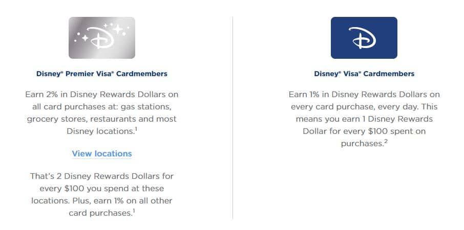 Earn Disney Rewards with the Disney Chase Visa