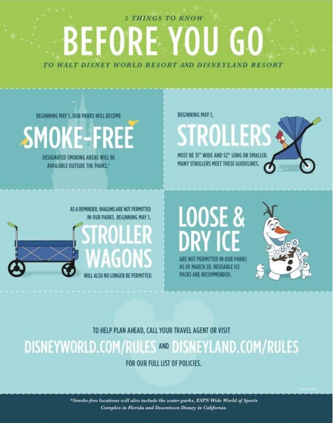 New Disney Parks policies that you must know before your next visit in 2019 #disneyworld #disneyparks #disneypolicies #disneytrip #disneyvacation #disneytravelagent #disneytravelplanner
