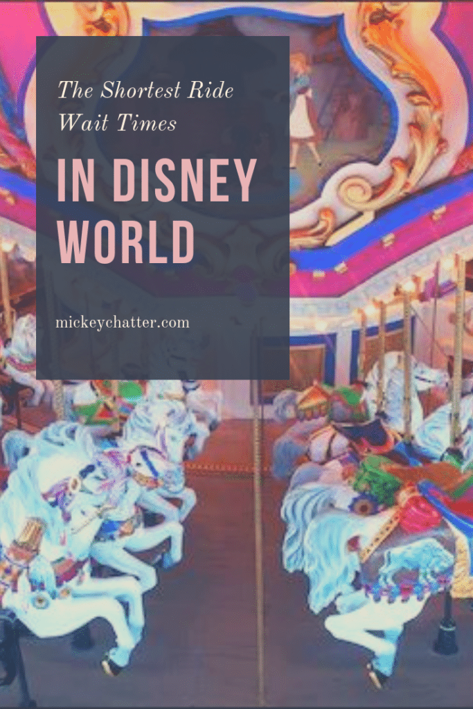 Find out which rides have the shortest wait times at Disney World! #disneyworld #disneyrides #disneytrip #disneyvacation #disneytravelagent #disneytravelplanner