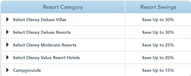 Fall 2020 Disney World Room Discounts #disneyworld #disney #disneytrip #disneyvacation #disney2020 #travelagent #disneytravelagent